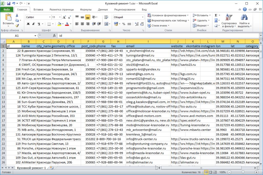 Сортировка по email списка компаний