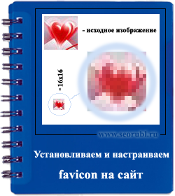 Создание и установка favicon на сайт