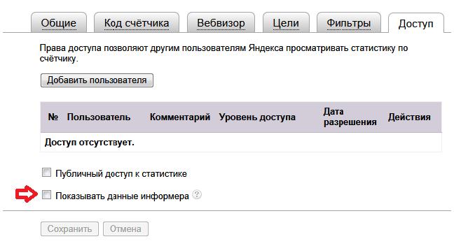 запрет на просмотр статистики от Яндекса