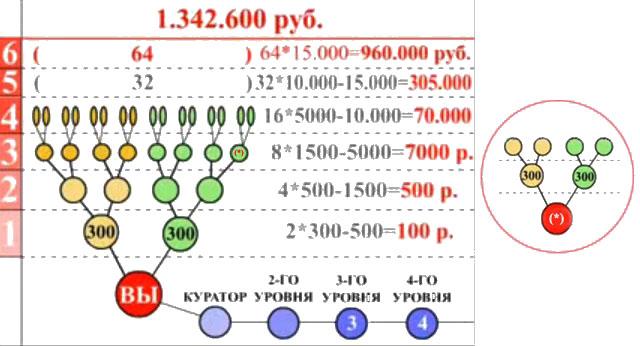 Схема работы mybinar