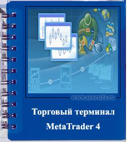 Обзор базовых функций Метатредер 4